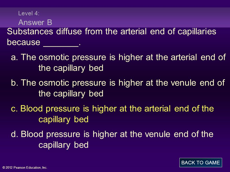 c. Blood pressure is higher at the arterial end of the capillary bed