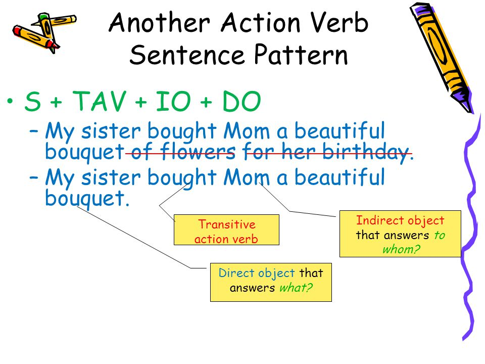 Another Action Verb Sentence Pattern