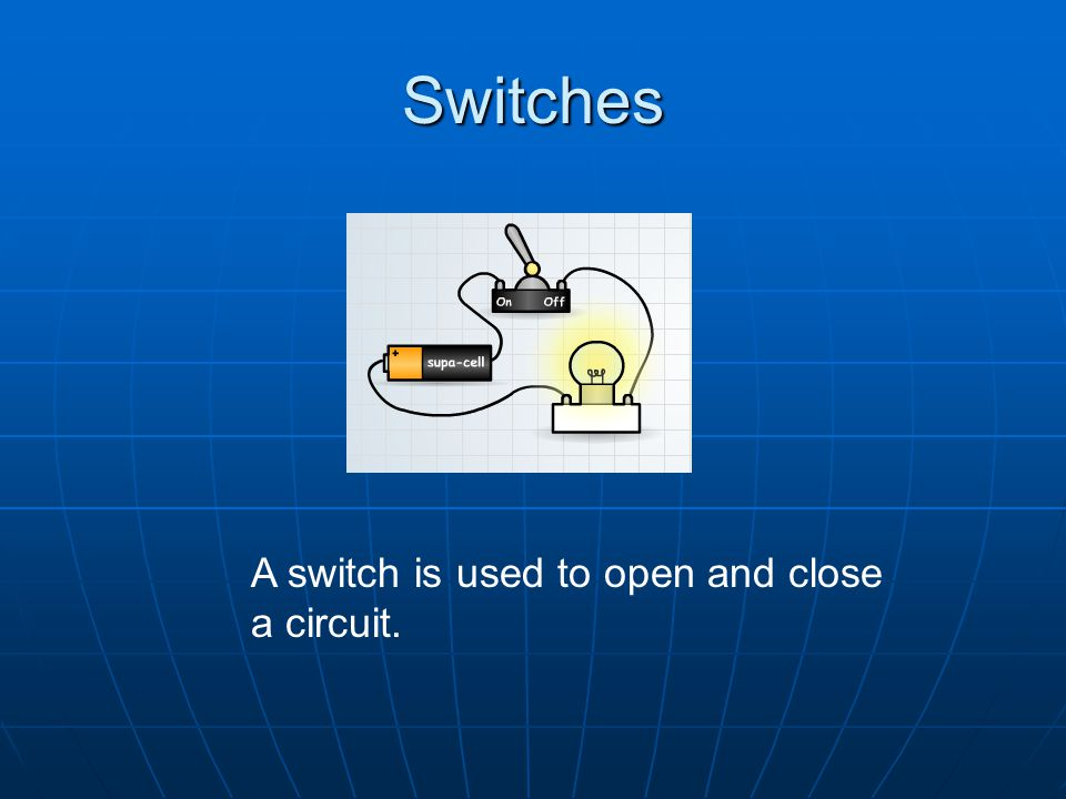 Switches A switch is used to open and close a circuit.