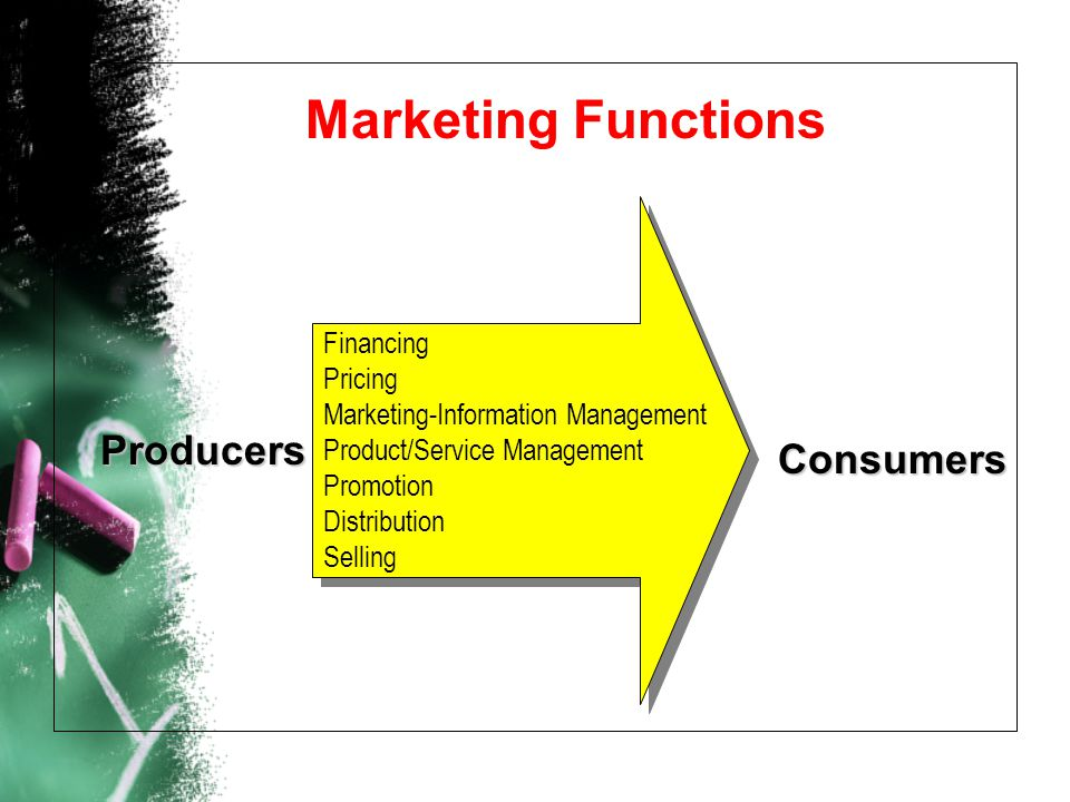 Marketing Functions Producers Consumers Financing Pricing