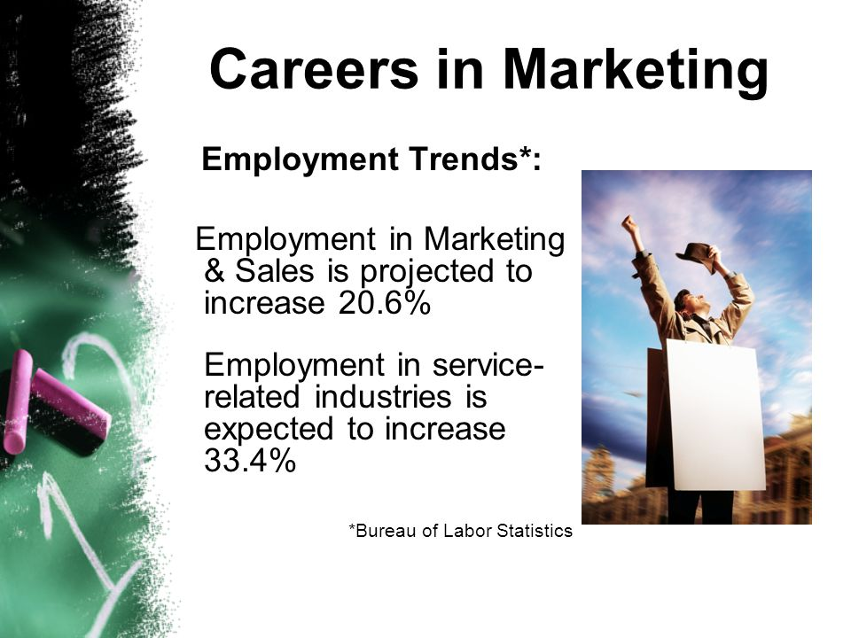 Careers in Marketing Employment Trends*: