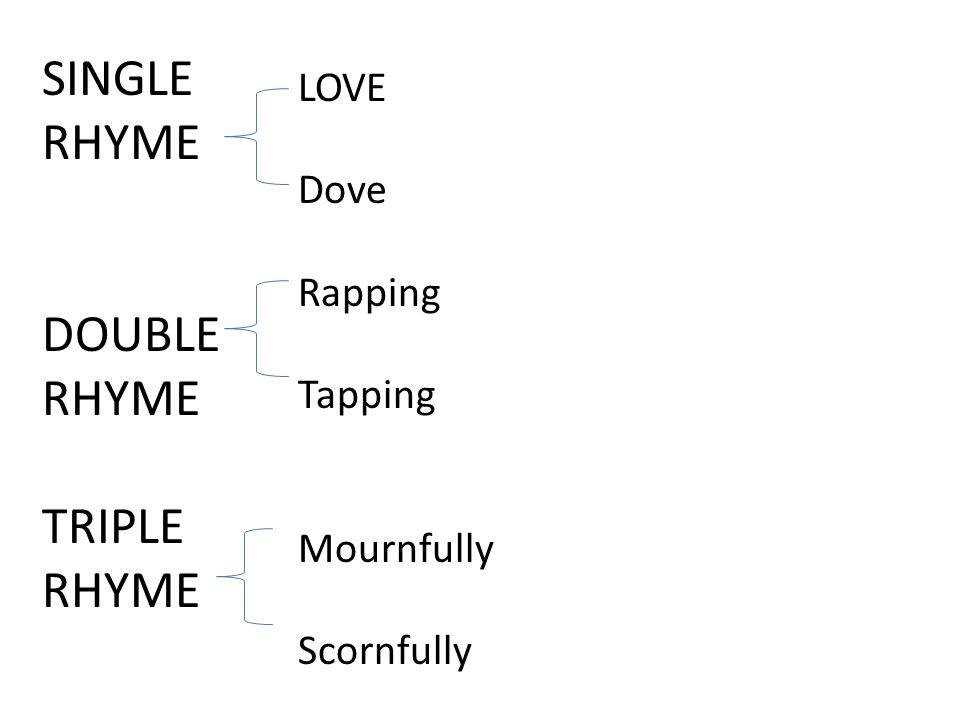 SINGLE RHYME DOUBLE TRIPLE LOVE Dove Rapping Tapping Mournfully