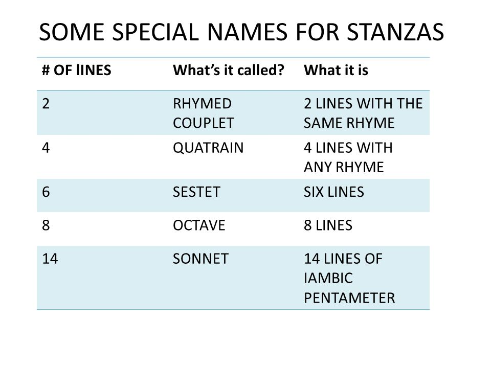 SOME SPECIAL NAMES FOR STANZAS