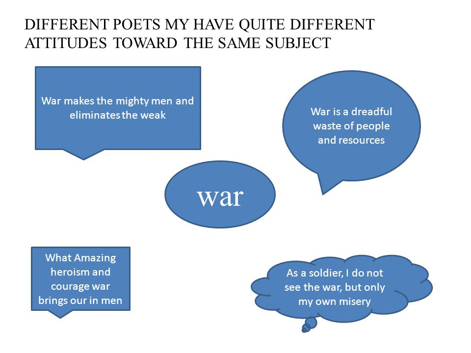 DIFFERENT POETS MY HAVE QUITE DIFFERENT ATTITUDES TOWARD THE SAME SUBJECT