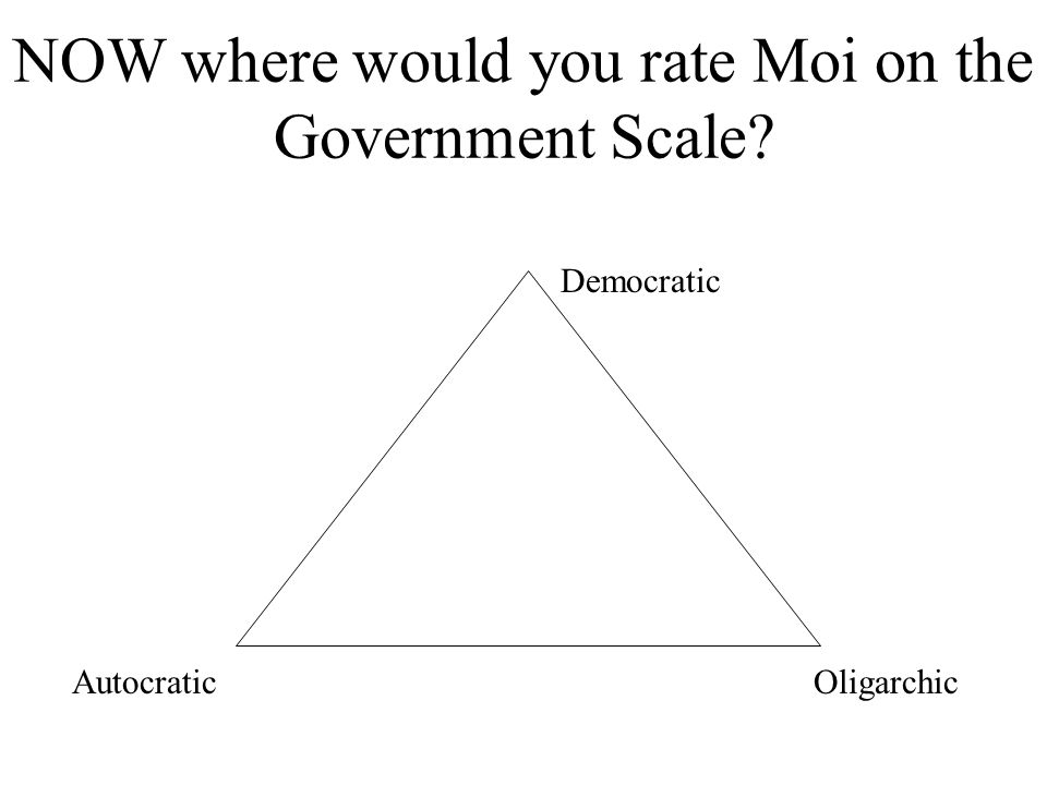 NOW where would you rate Moi on the Government Scale