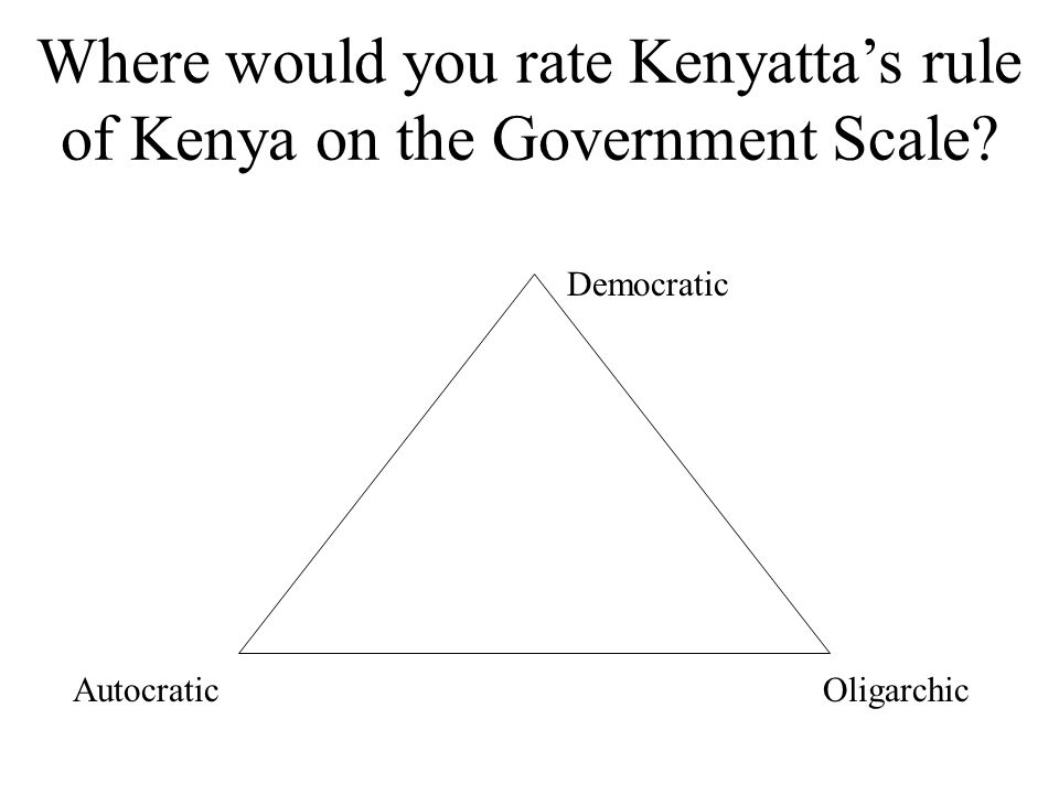 Where would you rate Kenyatta's rule of Kenya on the Government Scale