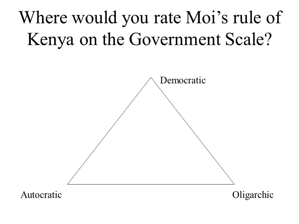 Where would you rate Moi's rule of Kenya on the Government Scale