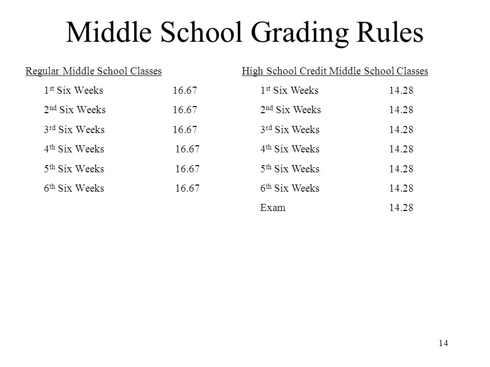 Middle School Grading Rules