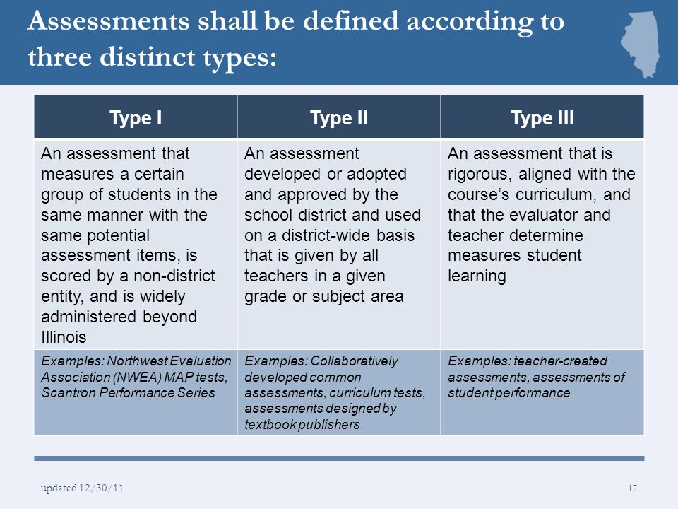 Assessments shall be defined according to three distinct types:
