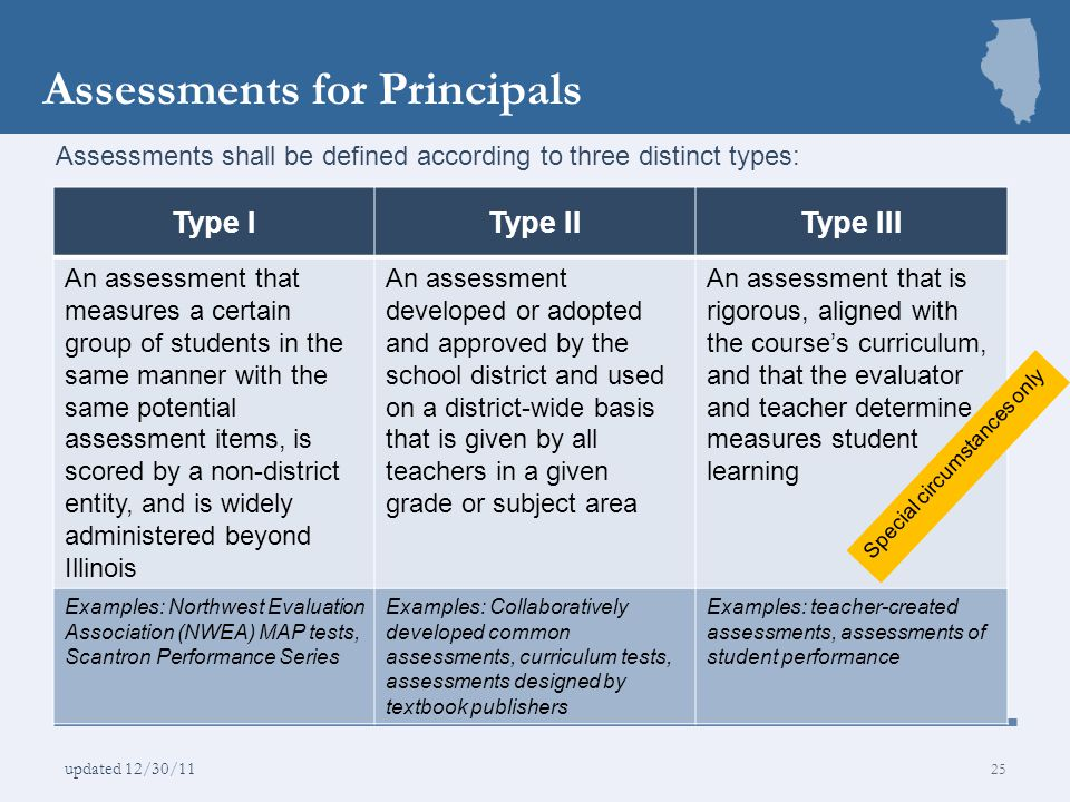 Assessments for Principals