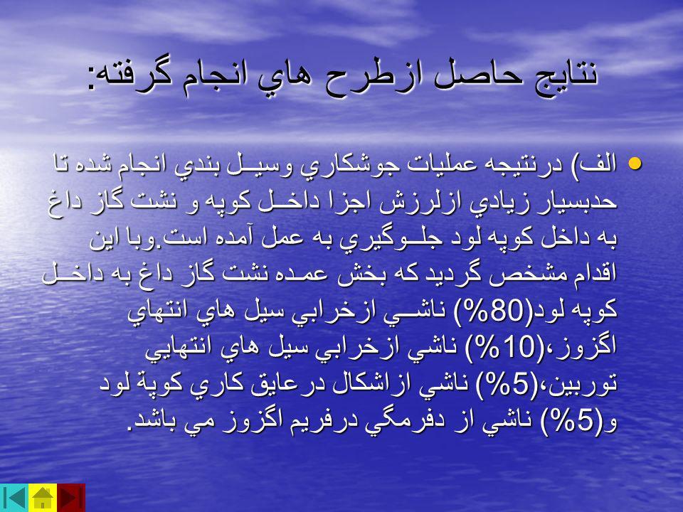 نتايج حاصل ازطرح هاي انجام گرفته: