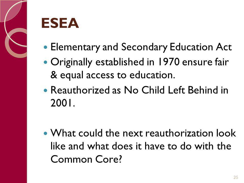 ESEA Elementary and Secondary Education Act