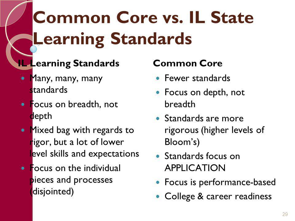 Common Core vs. IL State Learning Standards