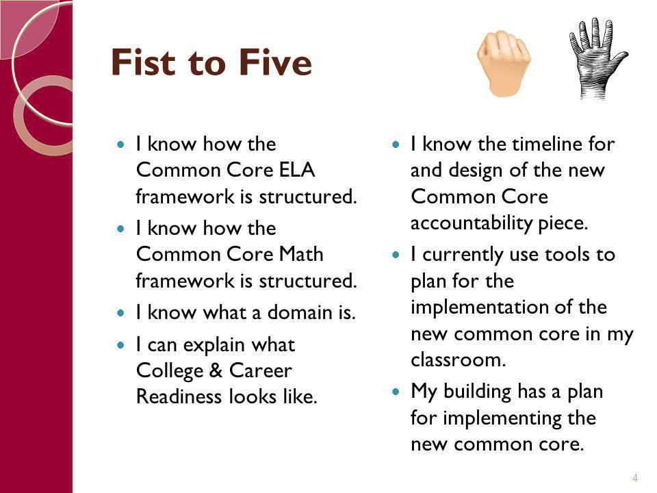 Fist to Five I know how the Common Core ELA framework is structured.