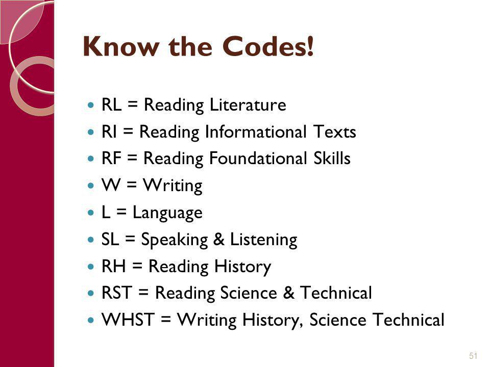 Know the Codes! RL = Reading Literature