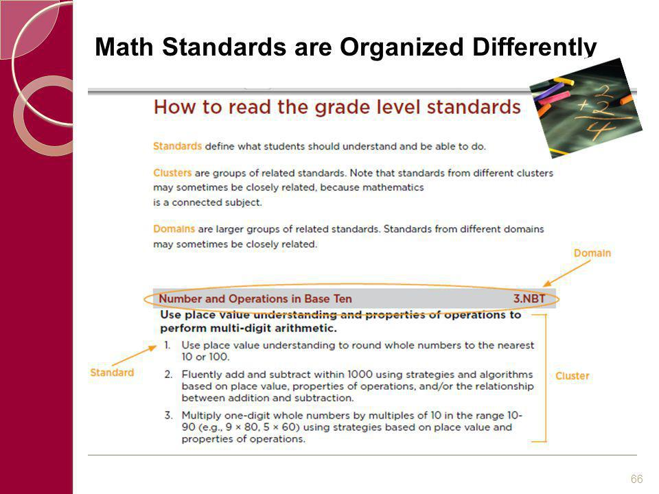 Math Standards are Organized Differently