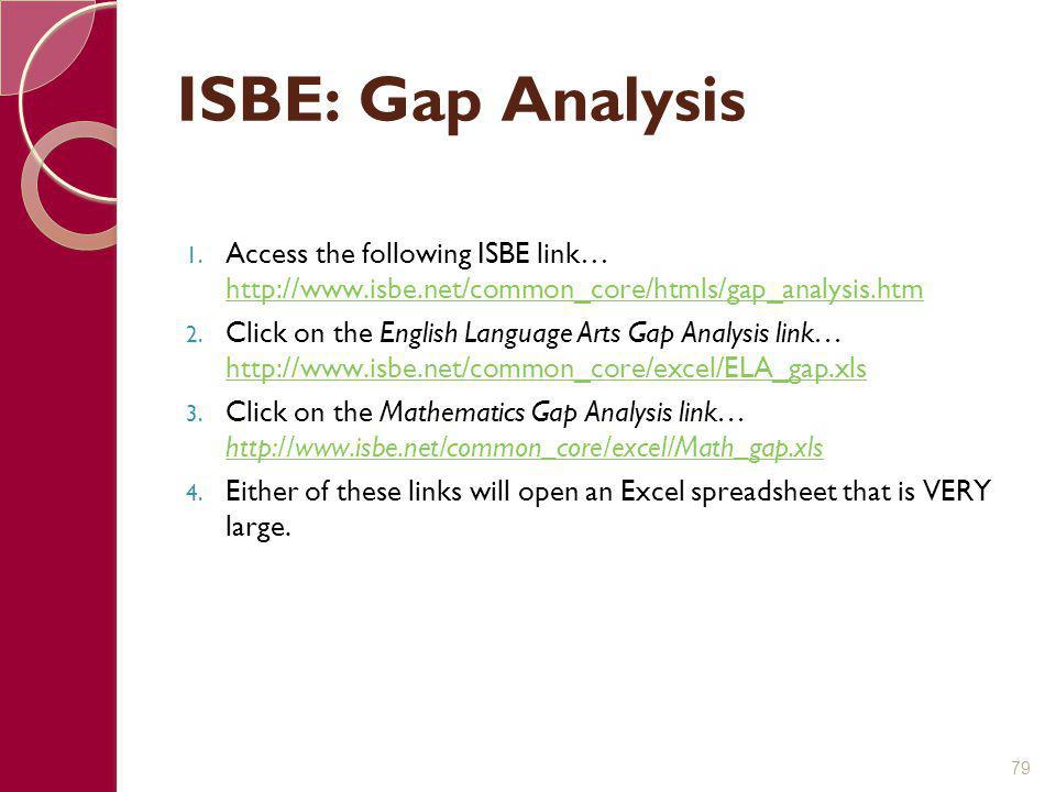 ISBE: Gap Analysis Access the following ISBE link… http://www.isbe.net/common_core/htmls/gap_analysis.htm.