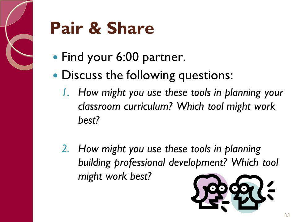 Pair & Share Find your 6:00 partner. Discuss the following questions: