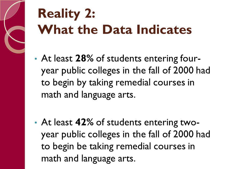 Reality 2: What the Data Indicates