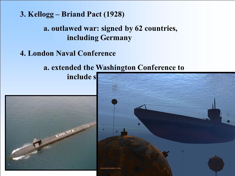 3. Kellogg – Briand Pact (1928)