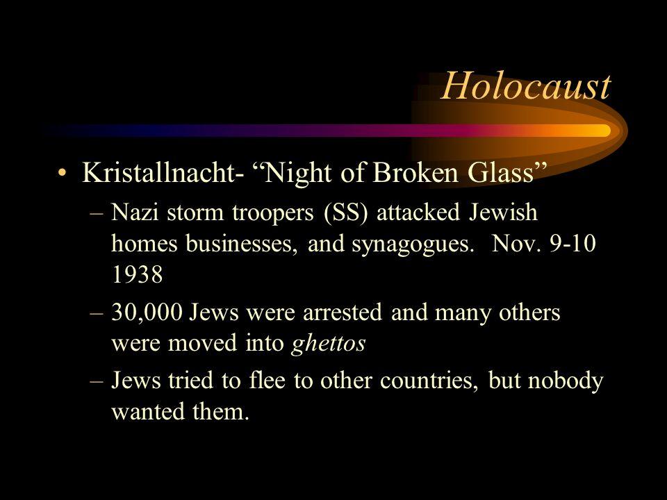 Holocaust Kristallnacht- Night of Broken Glass