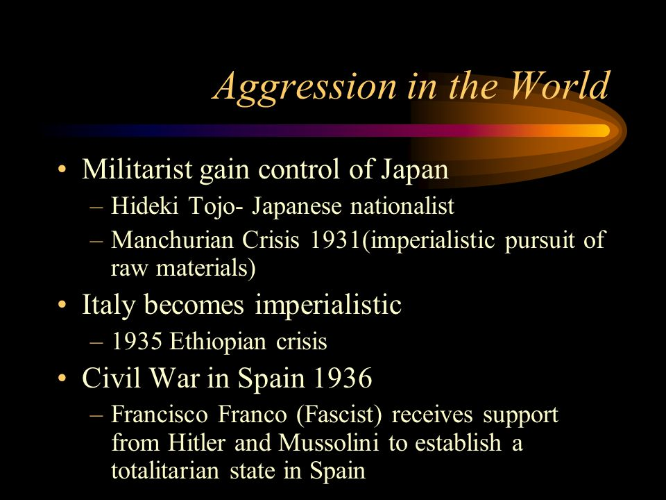 Aggression in the World
