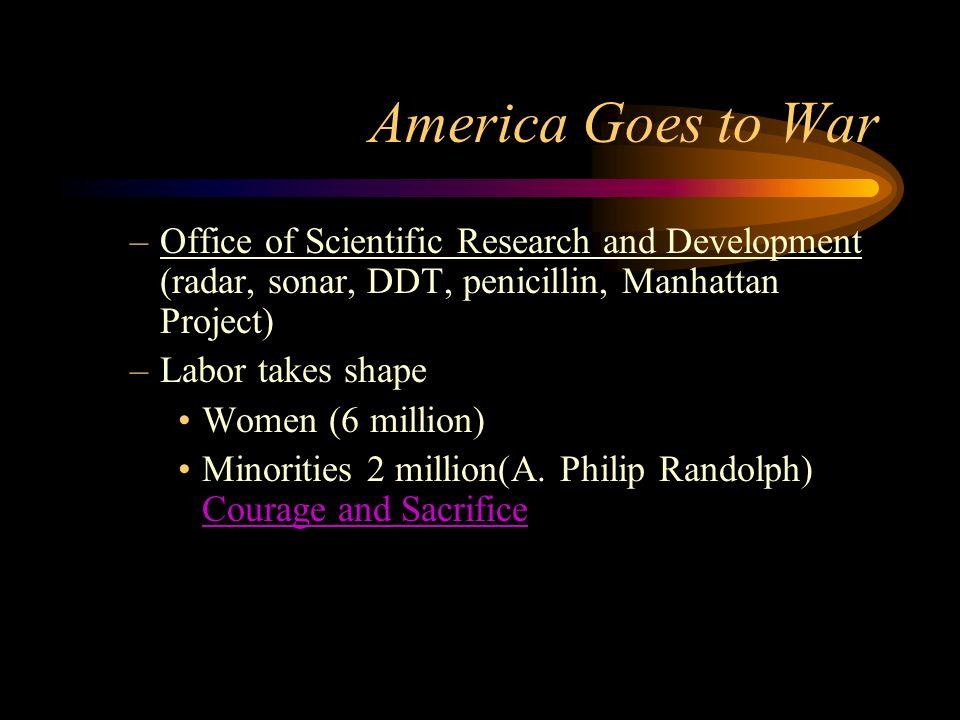America Goes to War Office of Scientific Research and Development (radar, sonar, DDT, penicillin, Manhattan Project)