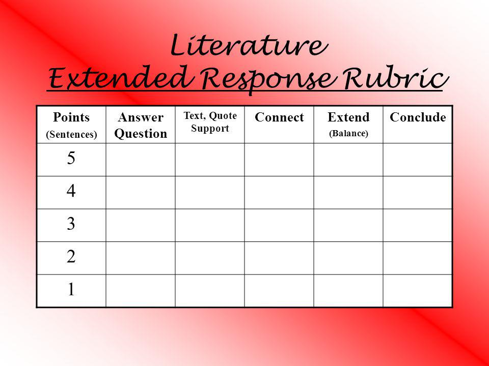 Literature Extended Response Rubric