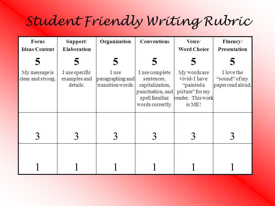 Student Friendly Writing Rubric