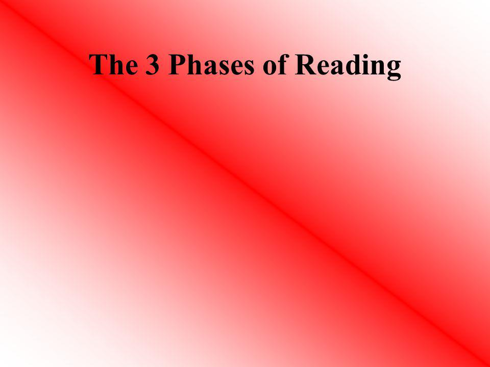 The 3 Phases of Reading