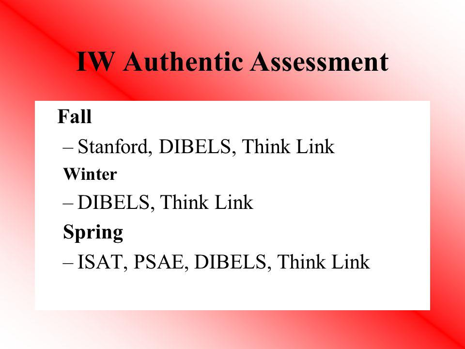 IW Authentic Assessment