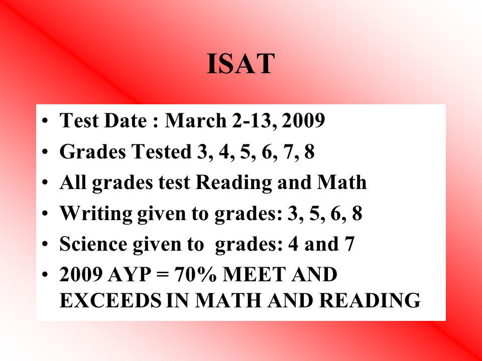 ISAT Test Date : March 2-13, 2009 Grades Tested 3, 4, 5, 6, 7, 8