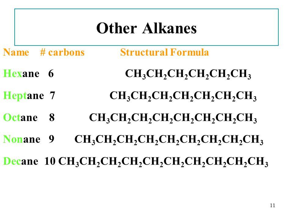 Other Alkanes Hexane 6 CH3CH2CH2CH2CH2CH3