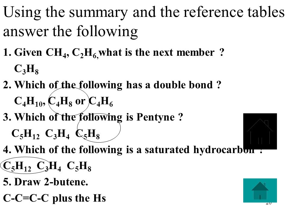 Using the summary and the reference tables answer the following
