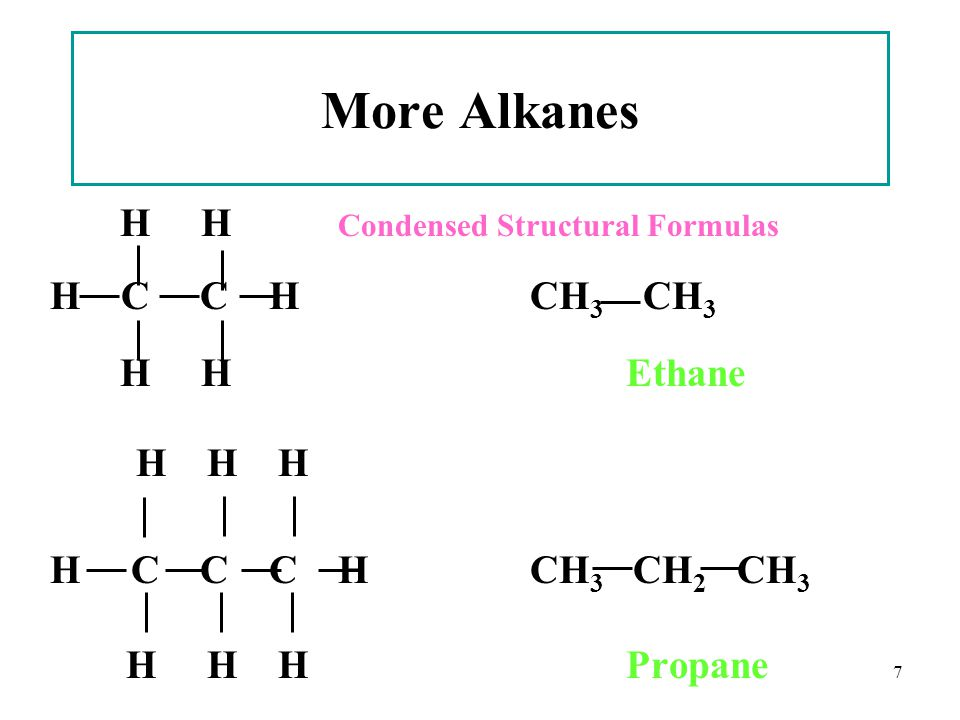 More Alkanes H H Condensed Structural Formulas H C C H CH3 CH3