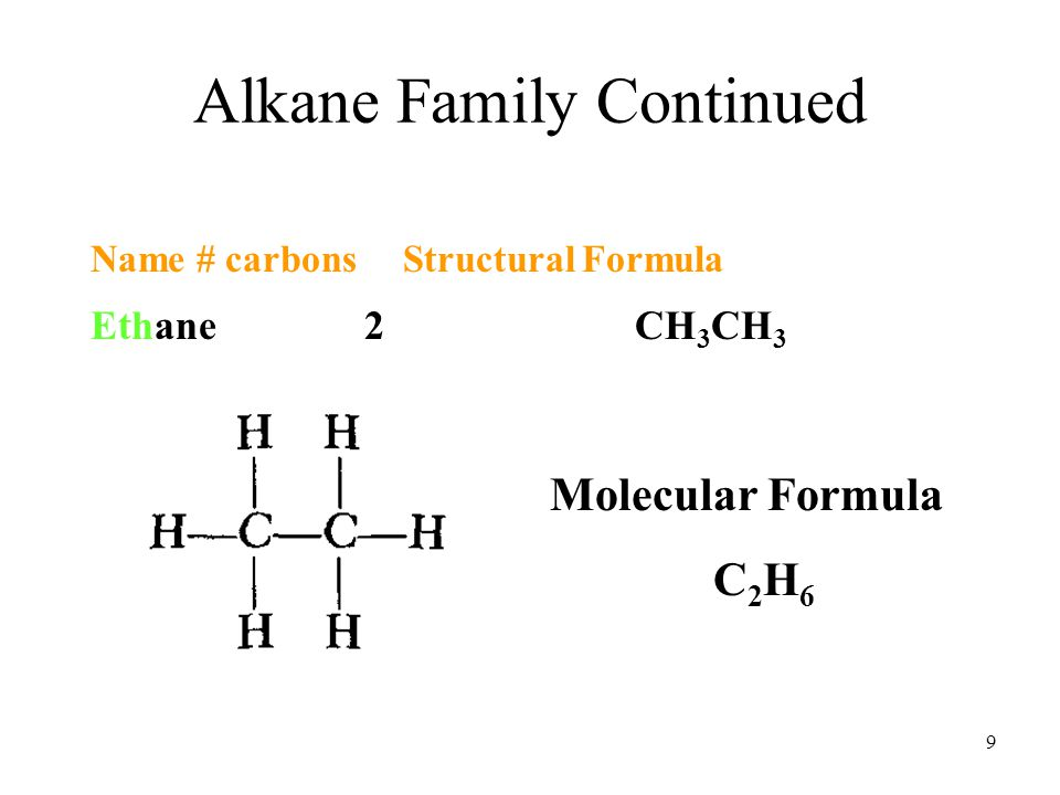 Alkane Family Continued
