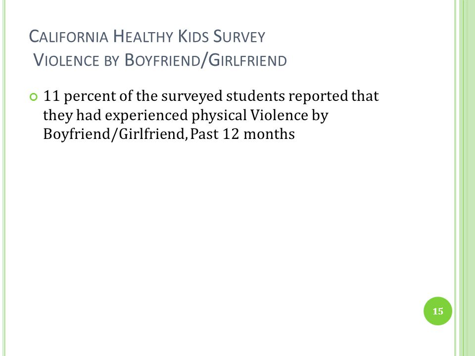 California Healthy Kids Survey Violence by Boyfriend/Girlfriend
