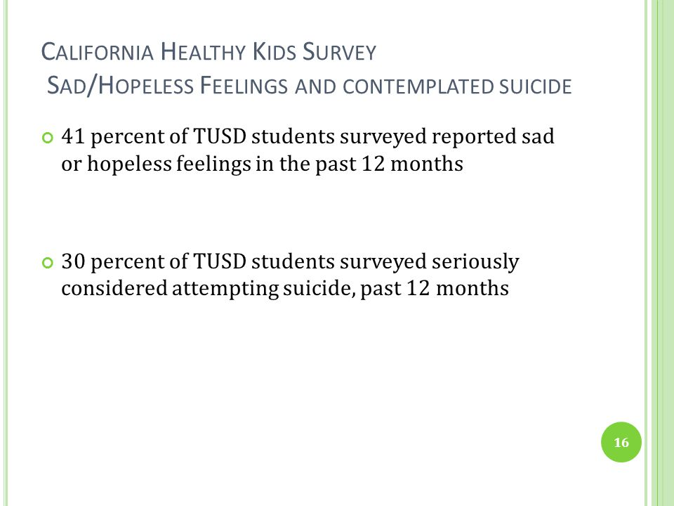 California Healthy Kids Survey Sad/Hopeless Feelings and contemplated suicide