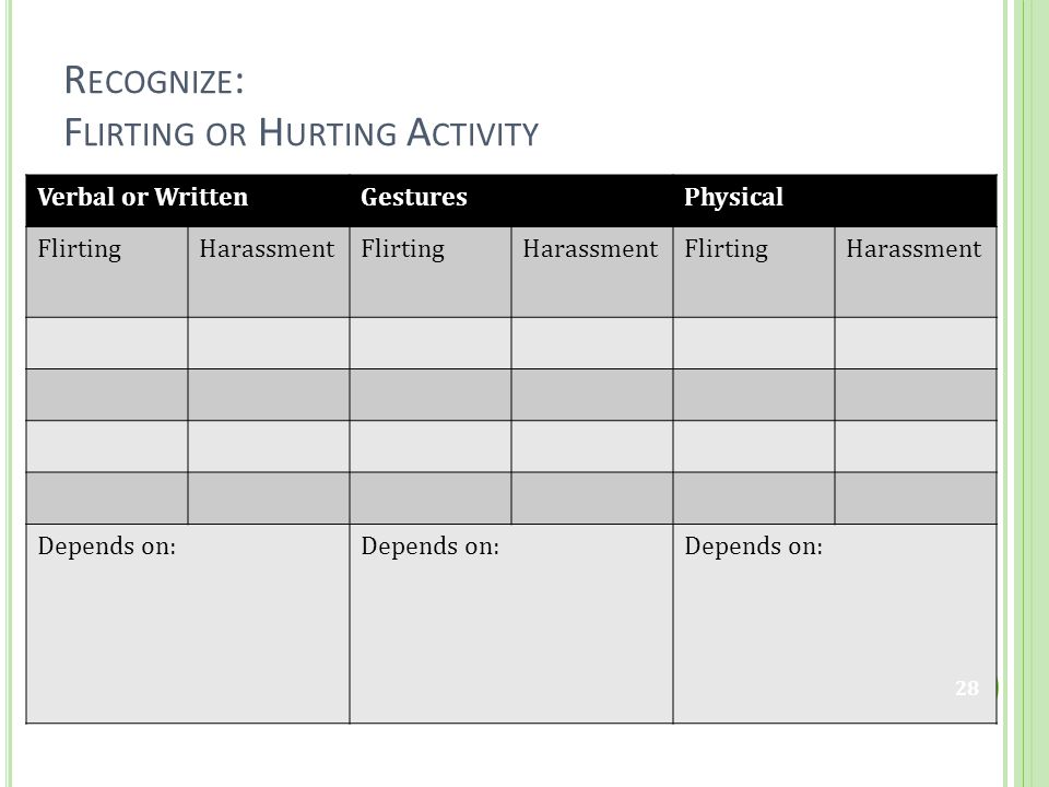 Recognize: Flirting or Hurting Activity