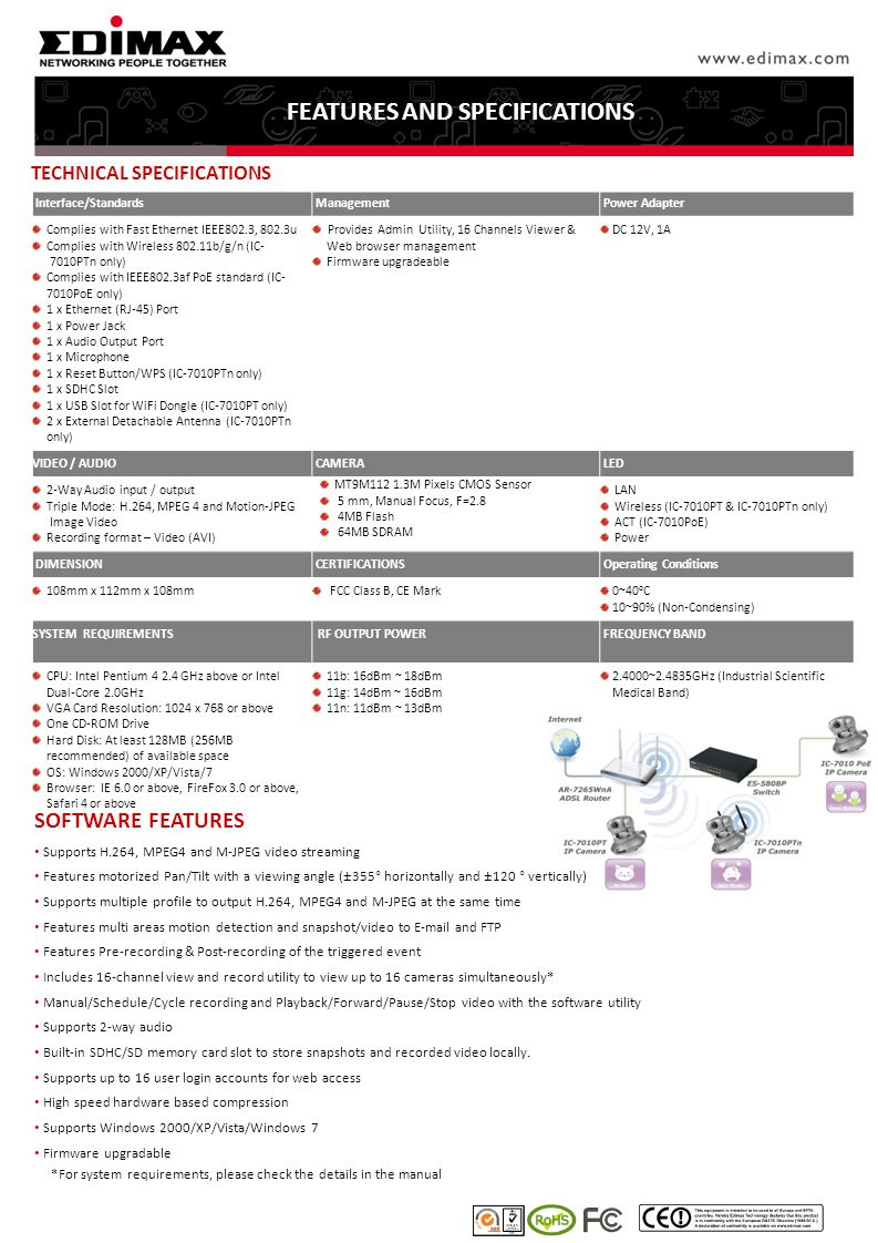 FEATURES AND SPECIFICATIONS