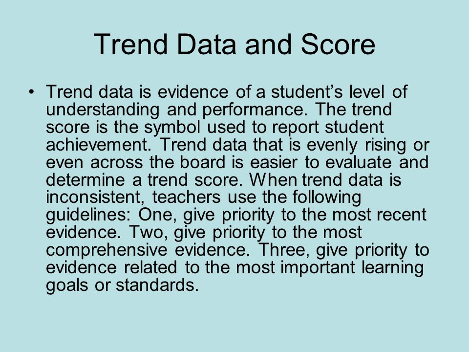 Trend Data and Score