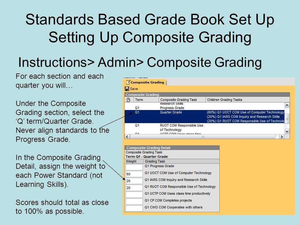 Standards Based Grade Book Set Up Setting Up Composite Grading