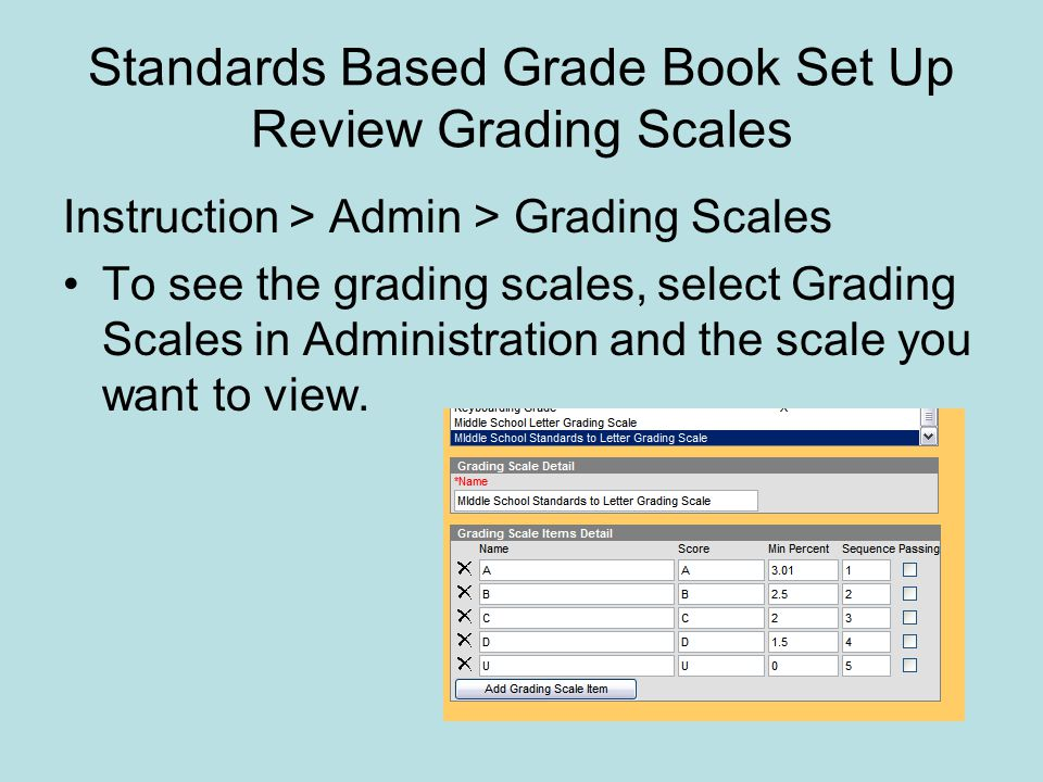 middle school grading scales