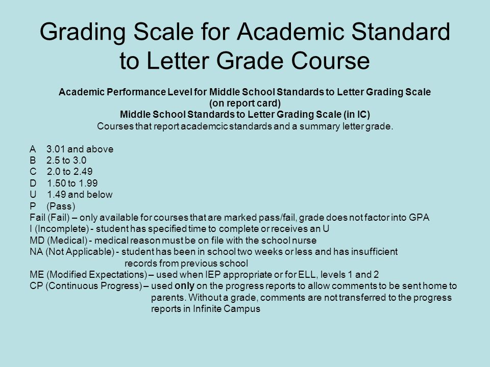 Grading Scale for Academic Standard to Letter Grade Course