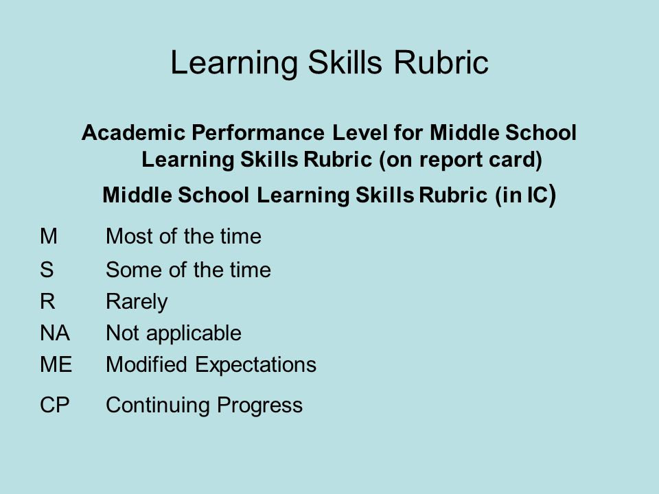 Learning Skills Rubric