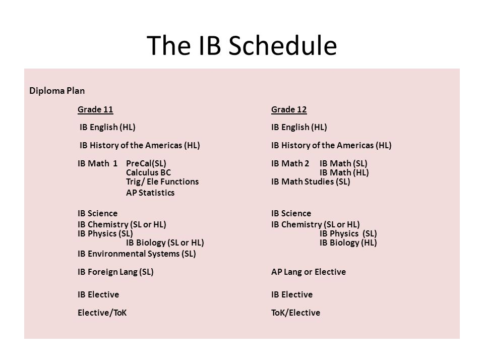 The IB Schedule