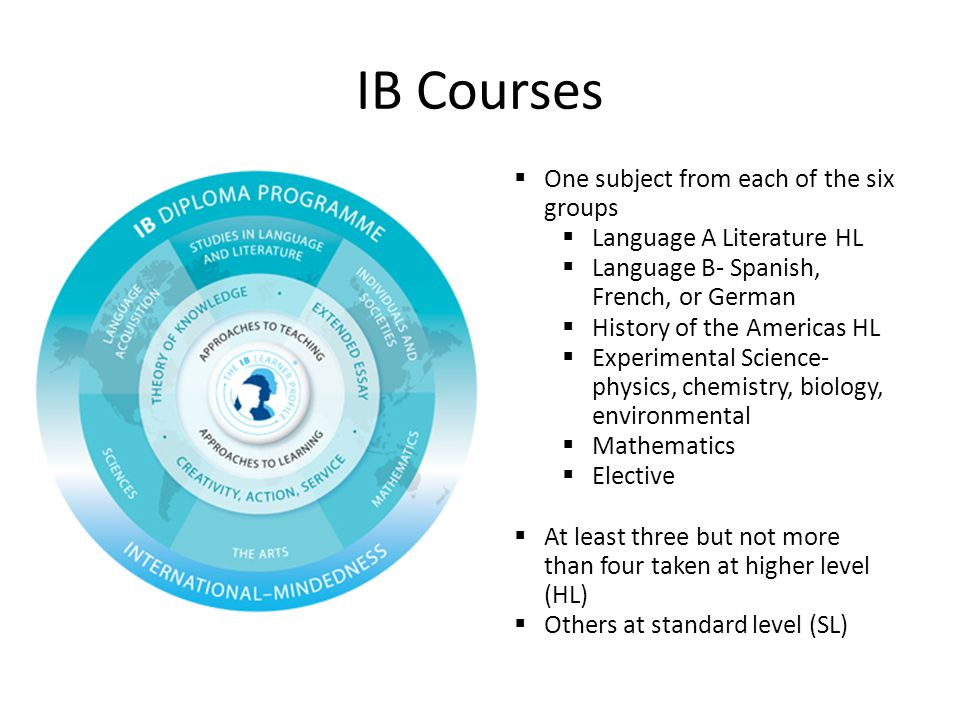 IB Courses One subject from each of the six groups