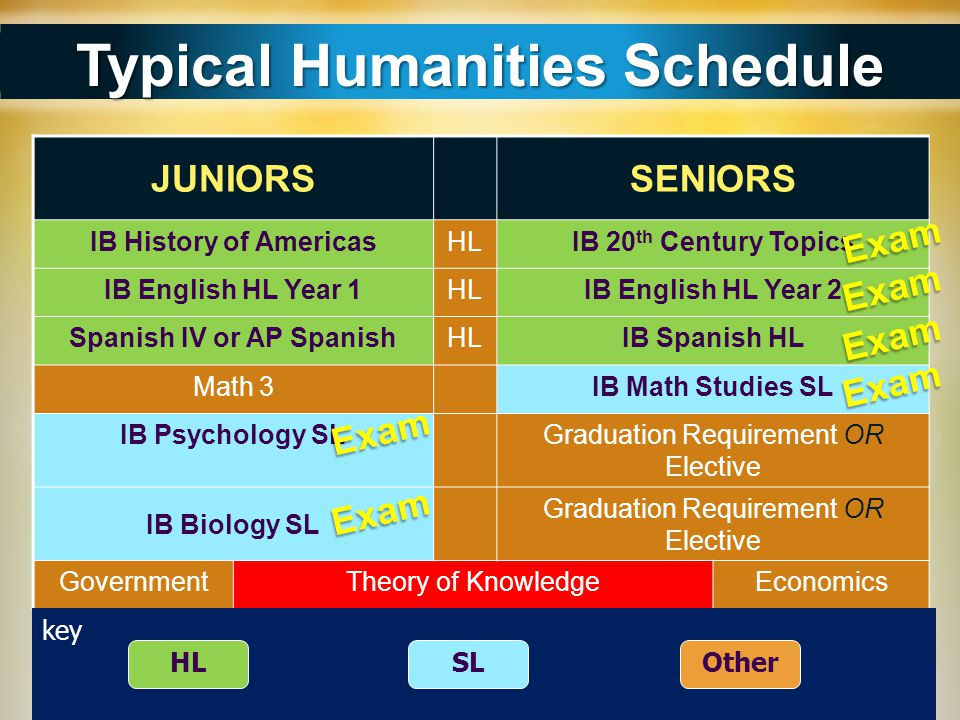 Typical Humanities Schedule Spanish IV or AP Spanish