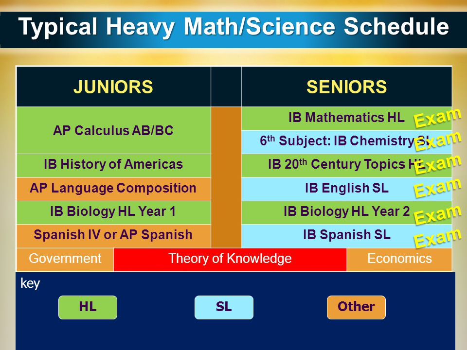 Typical Heavy Math/Science Schedule