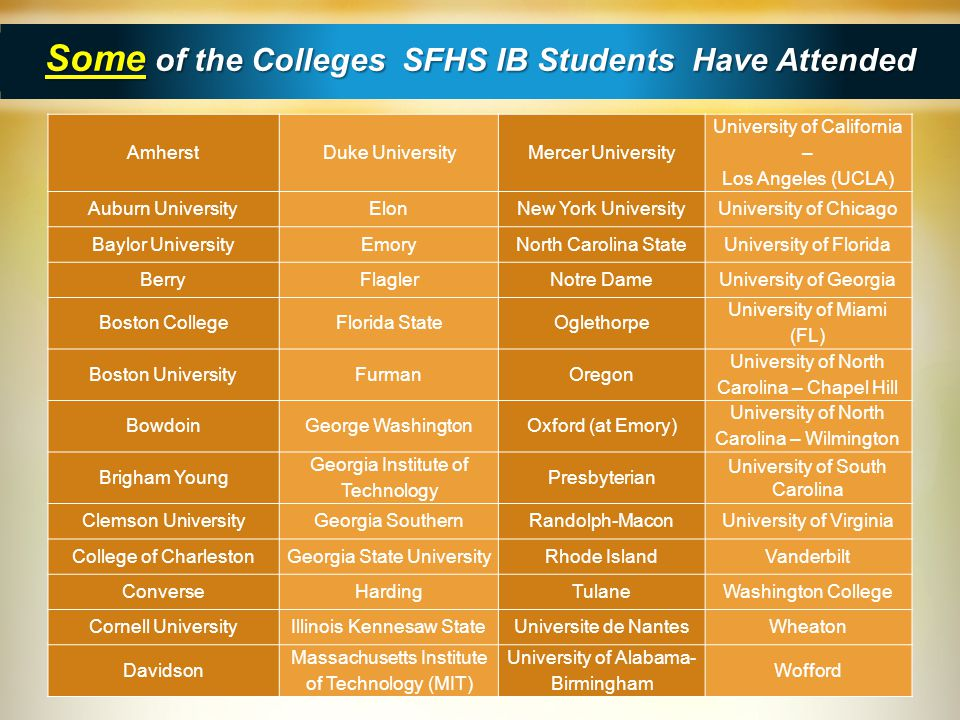 Some of the Colleges SFHS IB Students Have Attended